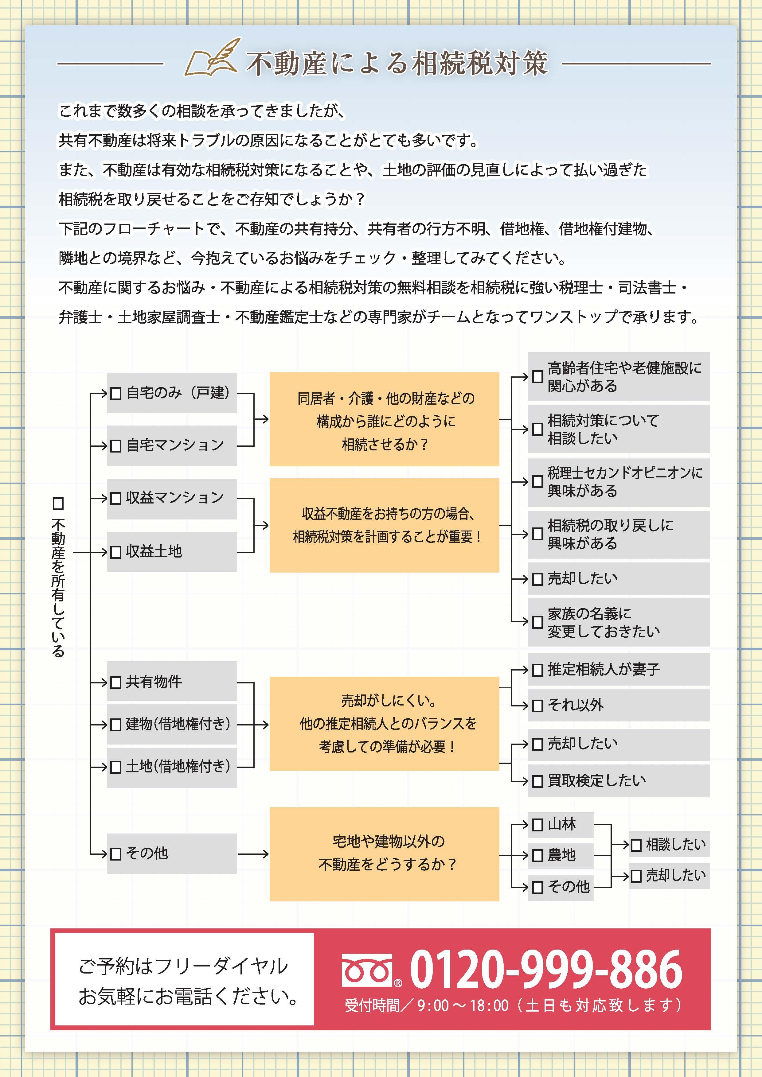 チラシ_20151015_相続無料相談会_ウラ_ol